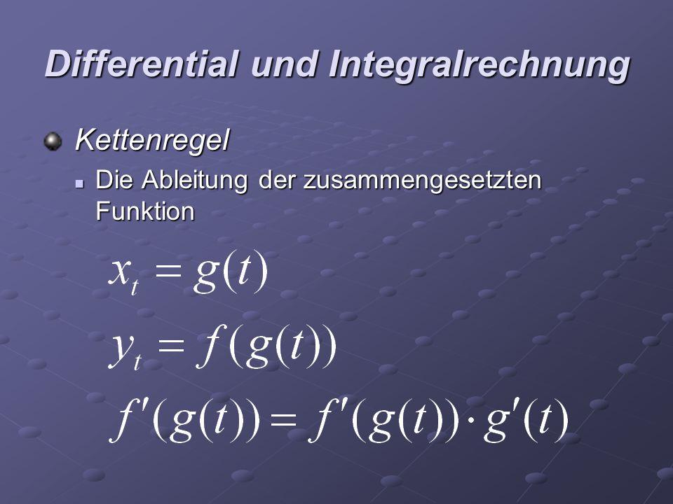Differential und Integralrechnung Kettenregel Kettenregel Die Ableitung der zusammengesetzten Funktion Die Ableitung der zusammengesetzten Funktion