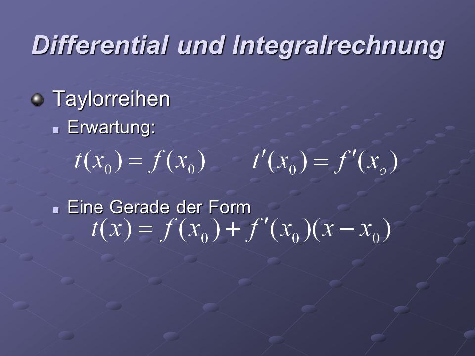 Differential und Integralrechnung Taylorreihen Taylorreihen Erwartung: Erwartung: Eine Gerade der Form Eine Gerade der Form