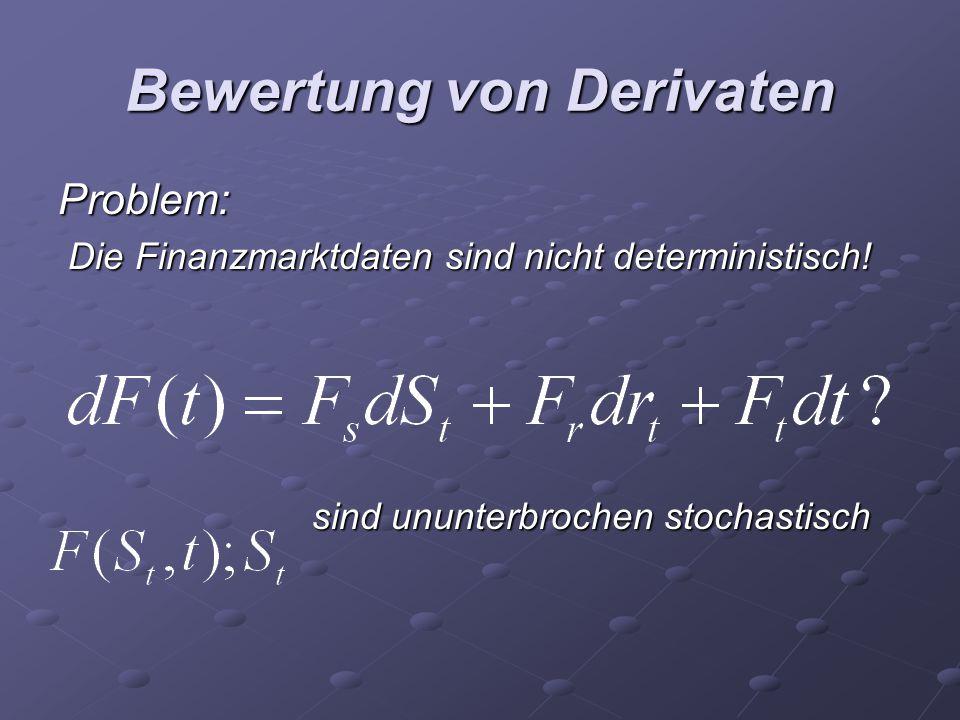 Bewertung von Derivaten Problem: Die Finanzmarktdaten sind nicht deterministisch! Die Finanzmarktdaten sind nicht deterministisch! sind ununterbrochen