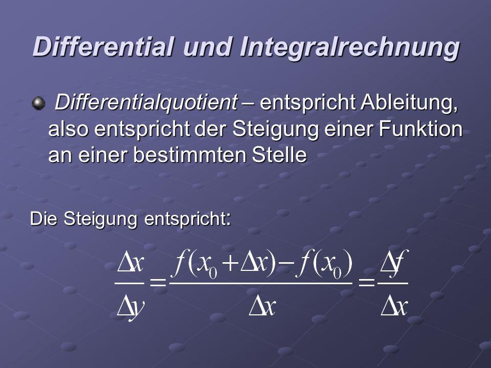 Differential und Integralrechnung Integralrechnung wird benützt um die Fläche zwischen einem Graphen und X- Achse zu berechnen Integralrechnung wird benützt um die Fläche zwischen einem Graphen und X- Achse zu berechnen Im Vergleich zu der Intergral wird für die Summe der unzählbaren kleinen Objekten verwendet Im Vergleich zu der Intergral wird für die Summe der unzählbaren kleinen Objekten verwendet
