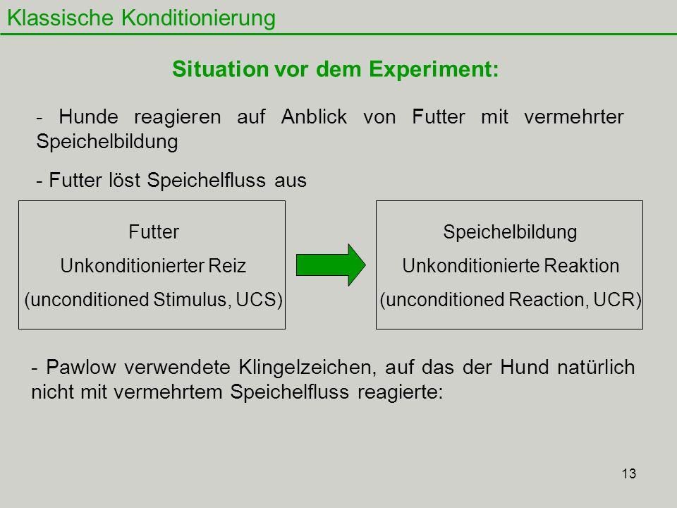 13 Klassische Konditionierung Situation vor dem Experiment: Futter Unkonditionierter Reiz (unconditioned Stimulus, UCS) Speichelbildung Unkonditionier