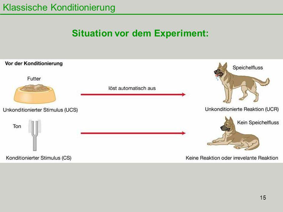 15 Klassische Konditionierung Situation vor dem Experiment: