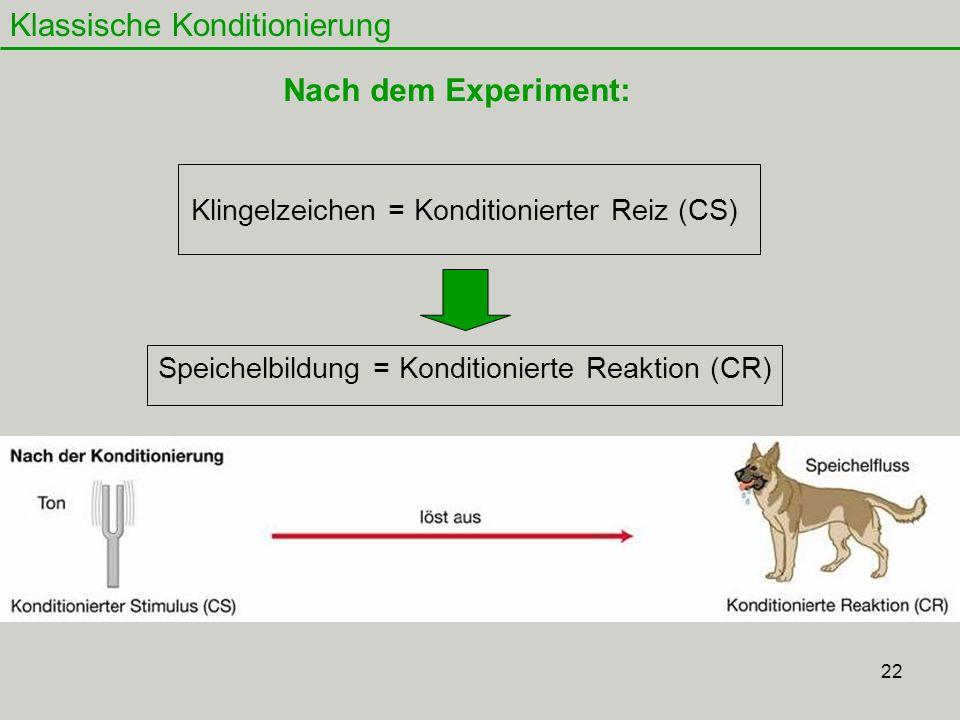 22 Klassische Konditionierung Nach dem Experiment: Klingelzeichen = Konditionierter Reiz (CS) Speichelbildung = Konditionierte Reaktion (CR)