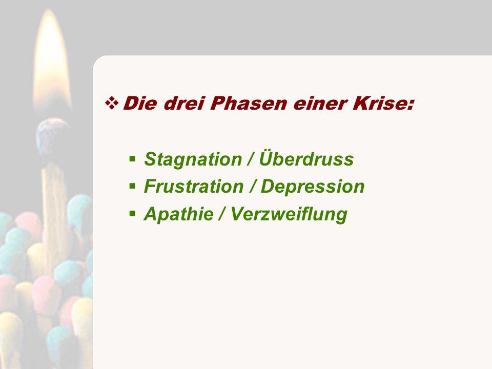  Die drei Phasen einer Krise:  Stagnation / Überdruss  Frustration / Depression  Apathie / Verzweiflung