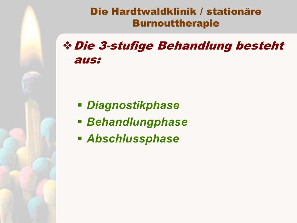 Die Hardtwaldklinik / stationäre Burnouttherapie  Die 3-stufige Behandlung besteht aus:  Diagnostikphase  Behandlungphase  Abschlussphase