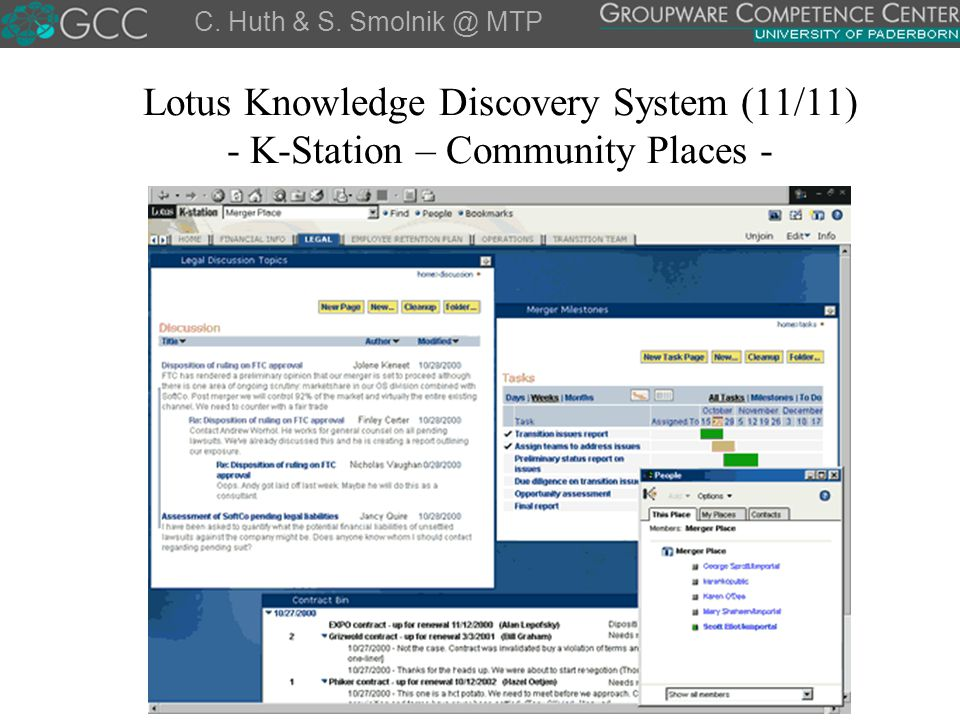 Lotus Knowledge Discovery System (11/11) - K-Station – Community Places - C. Huth & S. Smolnik @ MTP