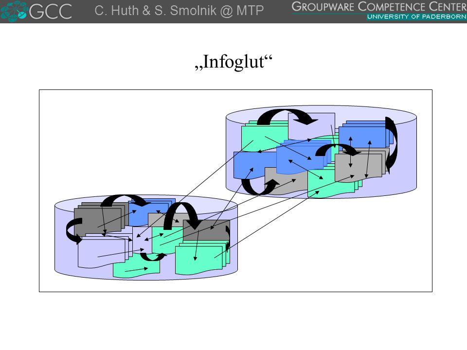 """Infoglut"" C. Huth & S. Smolnik @ MTP"