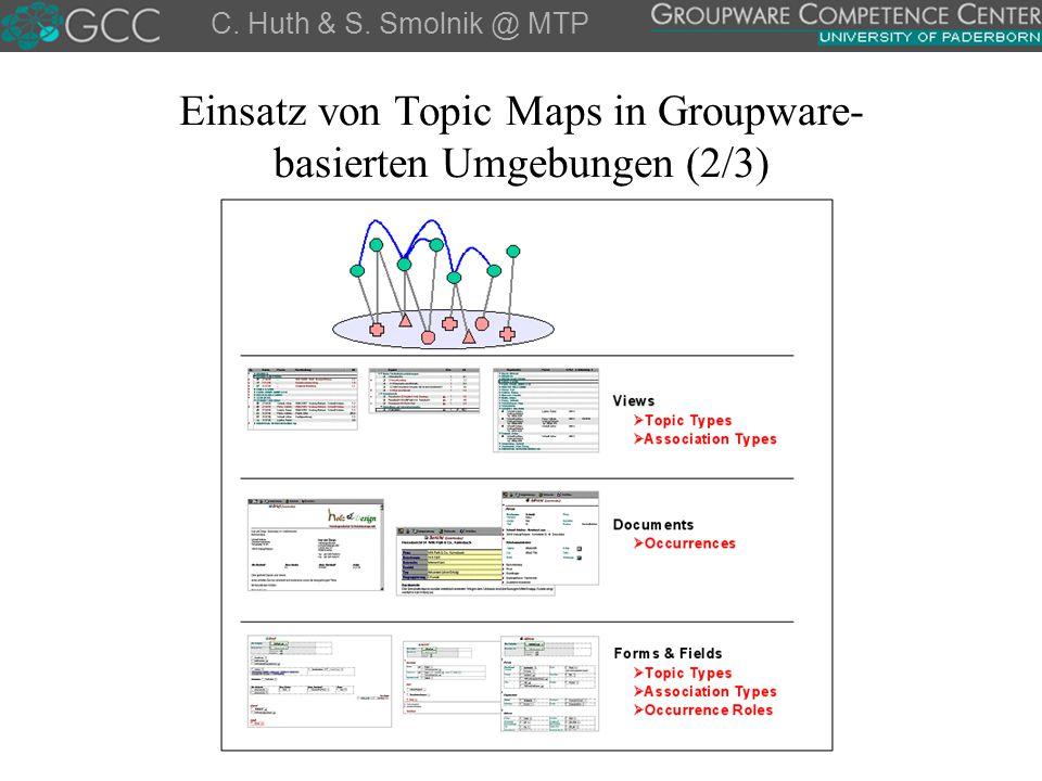 Einsatz von Topic Maps in Groupware- basierten Umgebungen (2/3) C. Huth & S. Smolnik @ MTP