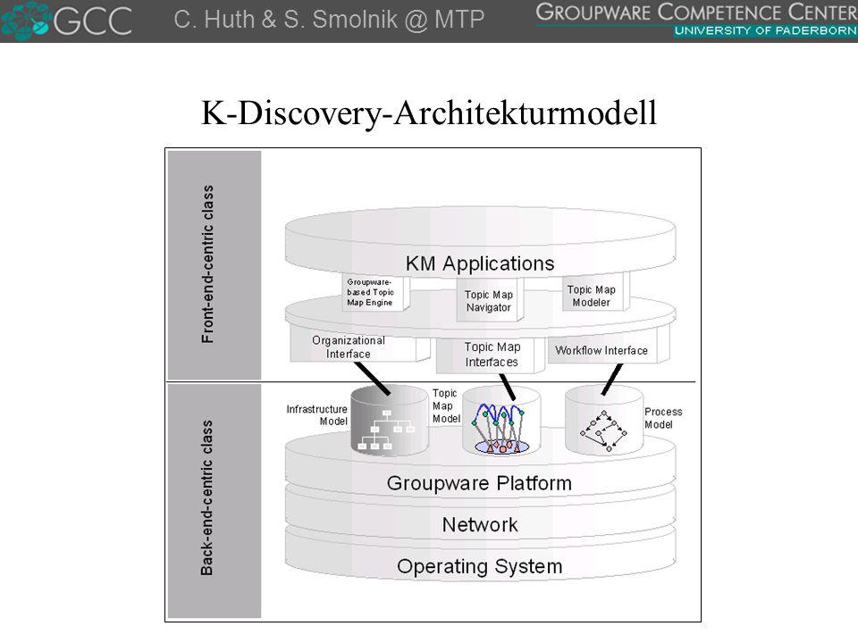 K-Discovery-Architekturmodell C. Huth & S. Smolnik @ MTP
