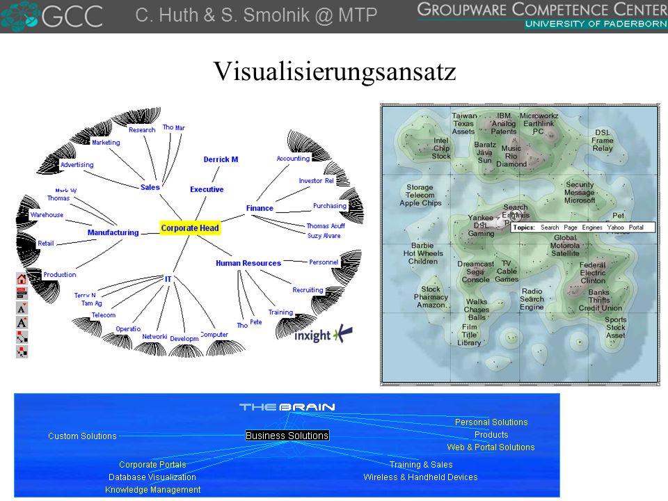 Visualisierungsansatz C. Huth & S. Smolnik @ MTP