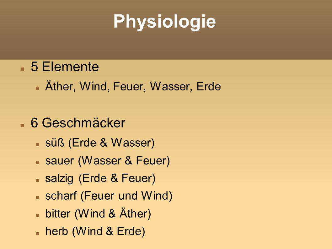 Physiologie 5 Elemente Äther, Wind, Feuer, Wasser, Erde 6 Geschmäcker süß (Erde & Wasser) sauer (Wasser & Feuer) salzig (Erde & Feuer) scharf (Feuer und Wind) bitter (Wind & Äther) herb (Wind & Erde)