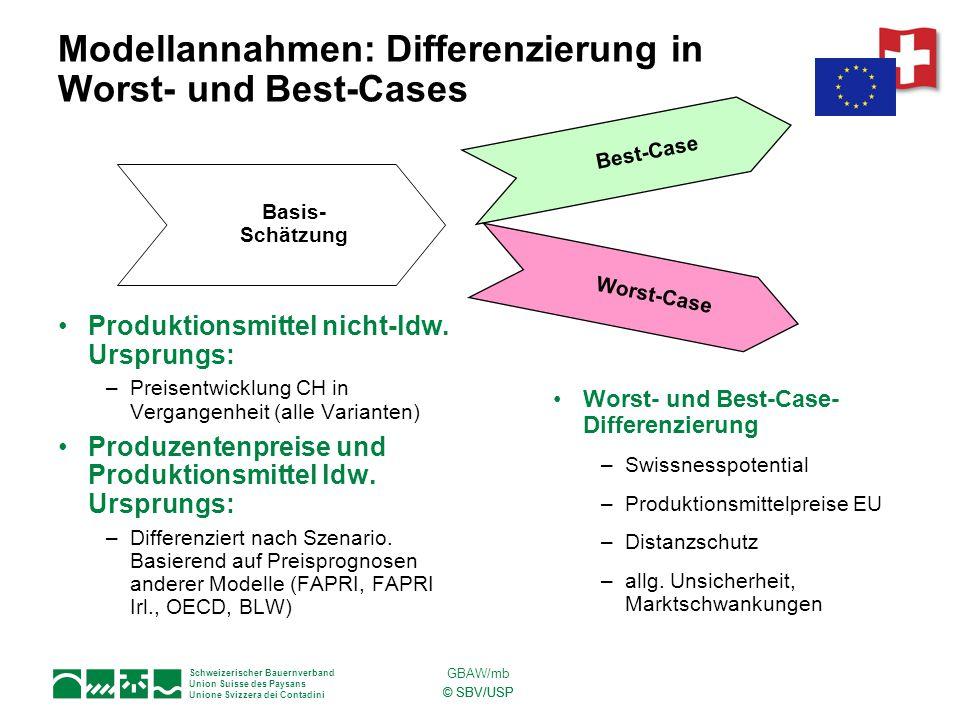 Schweizerischer Bauernverband Union Suisse des Paysans Unione Svizzera dei Contadini © SBV/USP GBAW/mb © SBV/USP Modellannahmen: Differenzierung in Worst- und Best-Cases Produktionsmittel nicht-ldw.