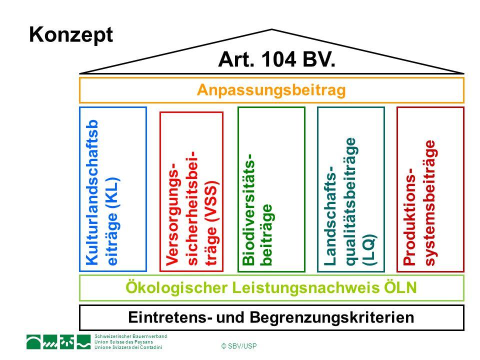 Schweizerischer Bauernverband Union Suisse des Paysans Unione Svizzera dei Contadini © SBV/USP Kulturlandschaftsb eiträge (KL) Art.