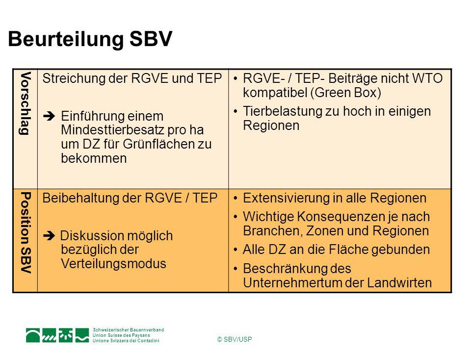 Schweizerischer Bauernverband Union Suisse des Paysans Unione Svizzera dei Contadini © SBV/USP Beurteilung SBV Vorschlag Streichung der RGVE und TEP  Einführung einem Mindesttierbesatz pro ha um DZ für Grünflächen zu bekommen RGVE- / TEP- Beiträge nicht WTO kompatibel (Green Box) Tierbelastung zu hoch in einigen Regionen Position SBV Beibehaltung der RGVE / TEP  Diskussion möglich bezüglich der Verteilungsmodus Extensivierung in alle Regionen Wichtige Konsequenzen je nach Branchen, Zonen und Regionen Alle DZ an die Fläche gebunden Beschränkung des Unternehmertum der Landwirten