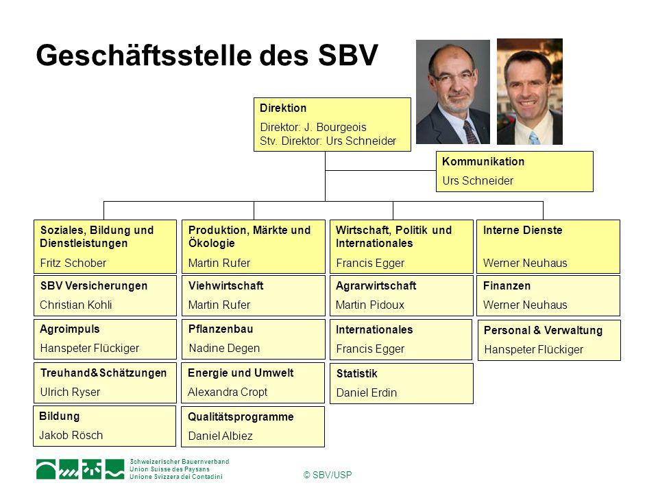 Schweizerischer Bauernverband Union Suisse des Paysans Unione Svizzera dei Contadini © SBV/USP Geschäftsstelle des SBV Direktion Direktor: J.