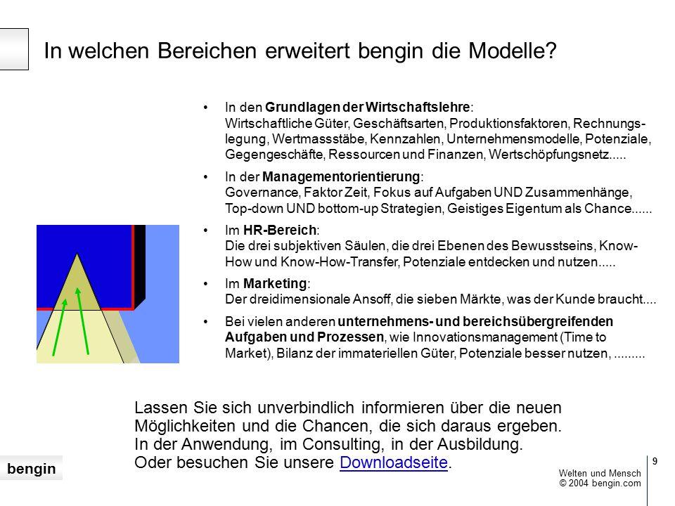 bengin 9 © 2004 bengin.com Welten und Mensch In welchen Bereichen erweitert bengin die Modelle? In den Grundlagen der Wirtschaftslehre: Wirtschaftlich
