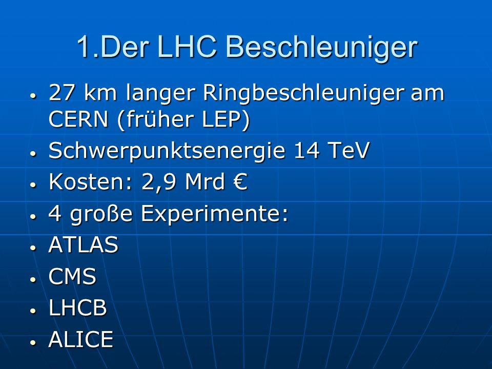 1.Der LHC Beschleuniger 27 km langer Ringbeschleuniger am CERN (früher LEP) 27 km langer Ringbeschleuniger am CERN (früher LEP) Schwerpunktsenergie 14