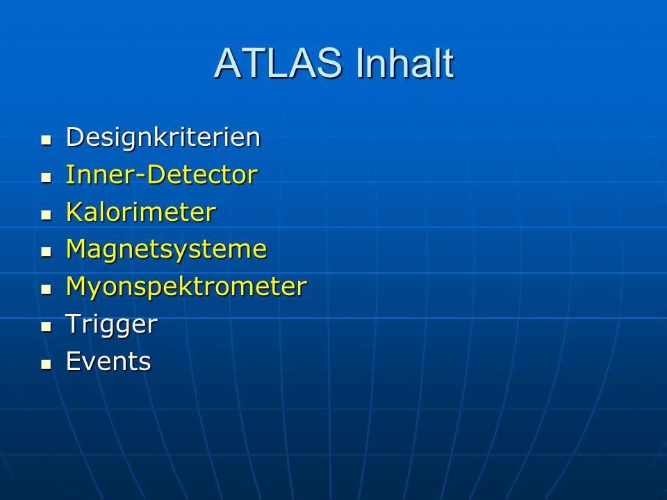 ATLAS Inhalt Designkriterien Designkriterien Inner-Detector Inner-Detector Kalorimeter Kalorimeter Magnetsysteme Magnetsysteme Myonspektrometer Myonsp