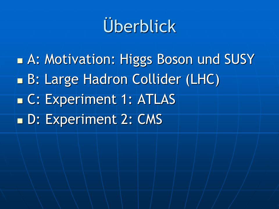 Überblick A: Motivation: Higgs Boson und SUSY A: Motivation: Higgs Boson und SUSY B: Large Hadron Collider (LHC) B: Large Hadron Collider (LHC) C: Exp