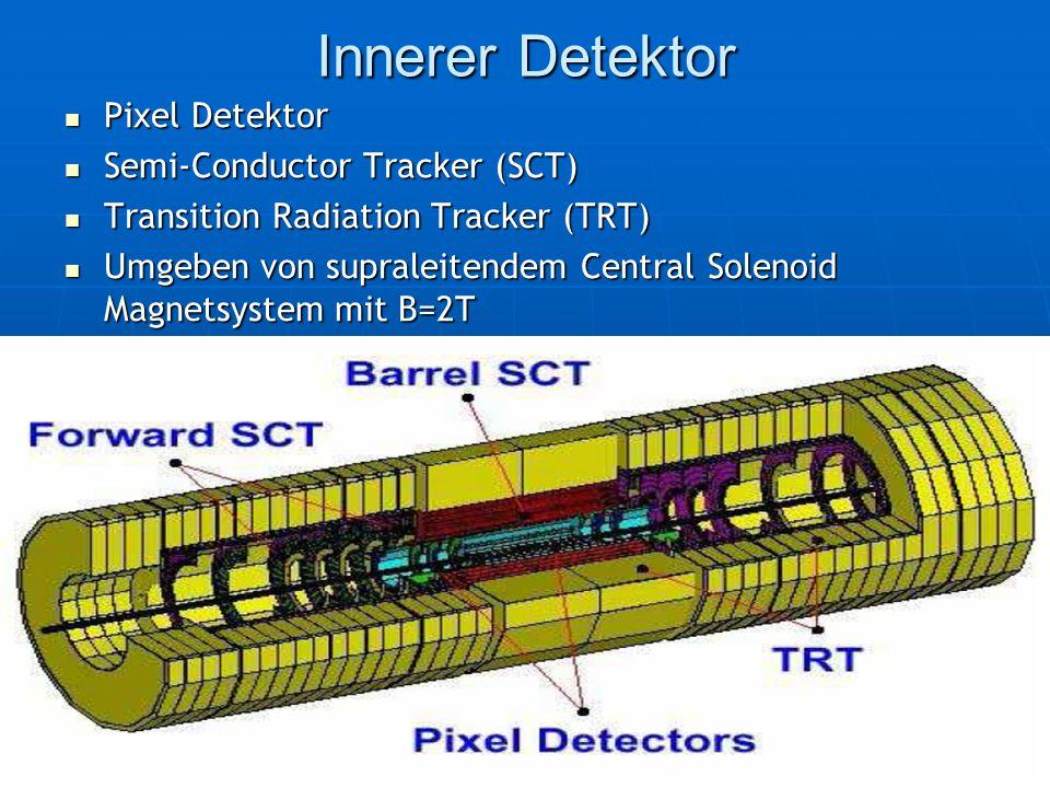 Innerer Detektor Pixel Detektor Pixel Detektor Semi-Conductor Tracker (SCT) Semi-Conductor Tracker (SCT) Transition Radiation Tracker (TRT) Transition Radiation Tracker (TRT) Umgeben von supraleitendem Central Solenoid Magnetsystem mit B=2T Umgeben von supraleitendem Central Solenoid Magnetsystem mit B=2T