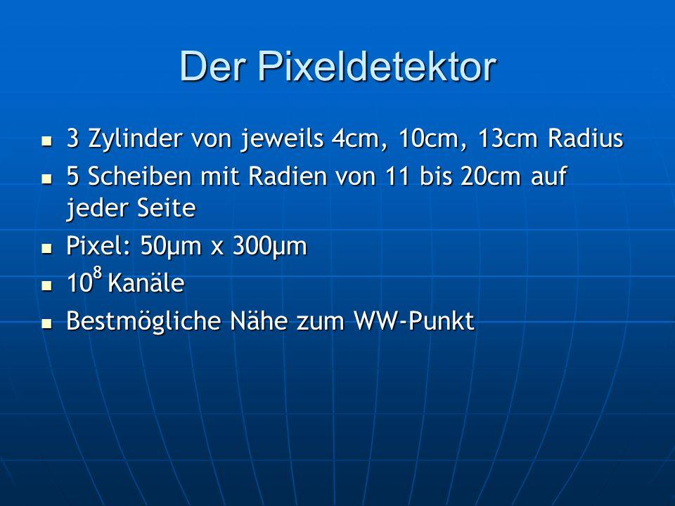 Der Pixeldetektor 3 Zylinder von jeweils 4cm, 10cm, 13cm Radius 3 Zylinder von jeweils 4cm, 10cm, 13cm Radius 5 Scheiben mit Radien von 11 bis 20cm auf jeder Seite 5 Scheiben mit Radien von 11 bis 20cm auf jeder Seite Pixel: 50μm x 300μm Pixel: 50μm x 300μm 10 8 Kanäle 10 8 Kanäle Bestmögliche Nähe zum WW-Punkt Bestmögliche Nähe zum WW-Punkt