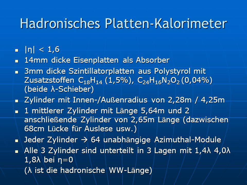 Hadronisches Platten-Kalorimeter |η| < 1,6 14mm dicke Eisenplatten als Absorber 3mm dicke Szintillatorplatten aus Polystyrol mit Zusatzstoffen C18H14 (1,5%), C24H16N2O2 (0,04%) (beide λ-Schieber) Zylinder mit Innen-/Außenradius von 2,28m / 4,25m 1 mittlerer Zylinder mit Länge 5,64m und 2 anschließende Zylinder von 2,65m Länge (dazwischen 68cm Lücke für Auslese usw.) Jeder Zylinder  64 unabhängige Azimuthal-Module Alle 3 Zylinder sind unterteilt in 3 Lagen mit 1,4λ 4,0λ 1,8λ bei η=0 (λ ist die hadronische WW-Länge)
