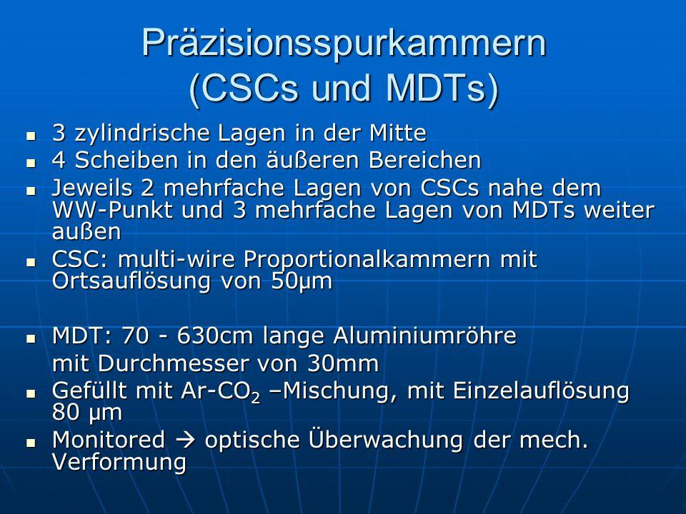 Präzisionsspurkammern (CSCs und MDTs) 3 zylindrische Lagen in der Mitte 3 zylindrische Lagen in der Mitte 4 Scheiben in den äußeren Bereichen 4 Scheiben in den äußeren Bereichen Jeweils 2 mehrfache Lagen von CSCs nahe dem WW-Punkt und 3 mehrfache Lagen von MDTs weiter außen Jeweils 2 mehrfache Lagen von CSCs nahe dem WW-Punkt und 3 mehrfache Lagen von MDTs weiter außen CSC: multi-wire Proportionalkammern mit Ortsauflösung von 50 μ m CSC: multi-wire Proportionalkammern mit Ortsauflösung von 50 μ m MDT: 70 - 630cm lange Aluminiumröhre MDT: 70 - 630cm lange Aluminiumröhre mit Durchmesser von 30mm Gefüllt mit Ar-CO 2 –Mischung, mit Einzelauflösung 80 μ m Gefüllt mit Ar-CO 2 –Mischung, mit Einzelauflösung 80 μ m Monitored  optische Überwachung der mech.
