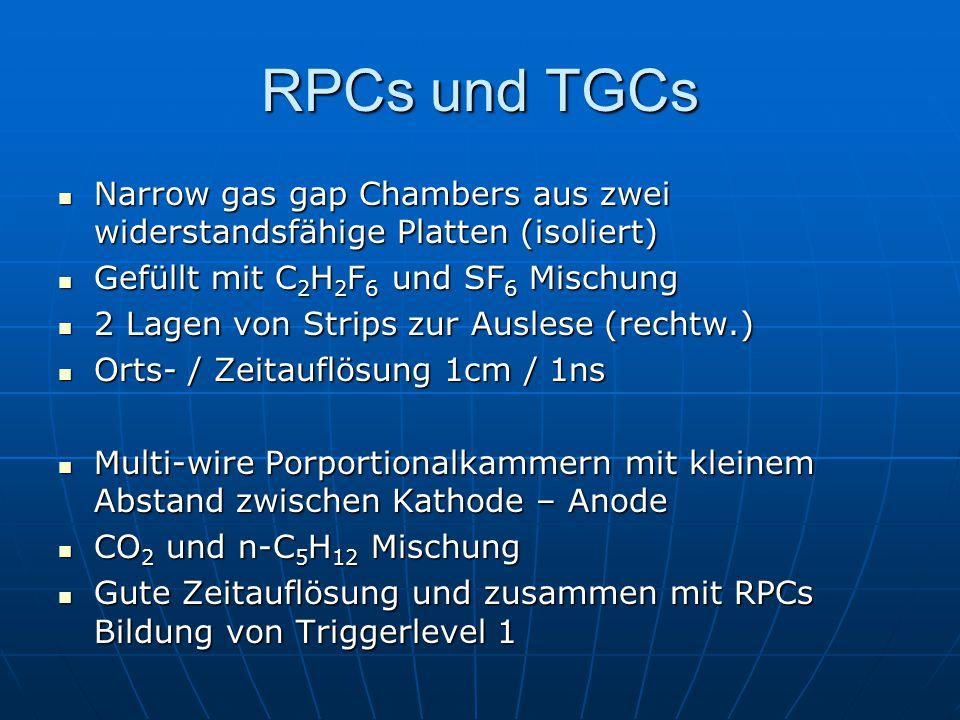 RPCs und TGCs Narrow gas gap Chambers aus zwei widerstandsfähige Platten (isoliert) Narrow gas gap Chambers aus zwei widerstandsfähige Platten (isoliert) Gefüllt mit C 2 H 2 F 6 und SF 6 Mischung Gefüllt mit C 2 H 2 F 6 und SF 6 Mischung 2 Lagen von Strips zur Auslese (rechtw.) 2 Lagen von Strips zur Auslese (rechtw.) Orts- / Zeitauflösung 1cm / 1ns Orts- / Zeitauflösung 1cm / 1ns Multi-wire Porportionalkammern mit kleinem Abstand zwischen Kathode – Anode Multi-wire Porportionalkammern mit kleinem Abstand zwischen Kathode – Anode CO 2 und n-C 5 H 12 Mischung CO 2 und n-C 5 H 12 Mischung Gute Zeitauflösung und zusammen mit RPCs Bildung von Triggerlevel 1 Gute Zeitauflösung und zusammen mit RPCs Bildung von Triggerlevel 1