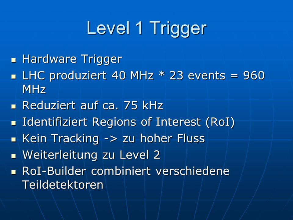 Level 1 Trigger Hardware Trigger Hardware Trigger LHC produziert 40 MHz * 23 events = 960 MHz LHC produziert 40 MHz * 23 events = 960 MHz Reduziert au