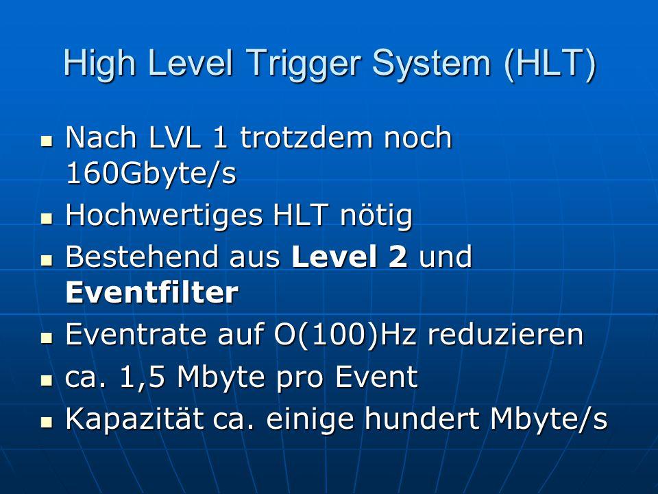High Level Trigger System (HLT) Nach LVL 1 trotzdem noch 160Gbyte/s Nach LVL 1 trotzdem noch 160Gbyte/s Hochwertiges HLT nötig Hochwertiges HLT nötig Bestehend aus Level 2 und Eventfilter Bestehend aus Level 2 und Eventfilter Eventrate auf O(100)Hz reduzieren Eventrate auf O(100)Hz reduzieren ca.