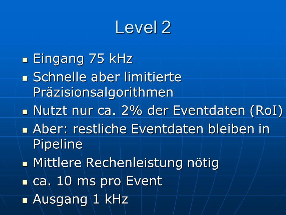 Level 2 Eingang 75 kHz Eingang 75 kHz Schnelle aber limitierte Präzisionsalgorithmen Schnelle aber limitierte Präzisionsalgorithmen Nutzt nur ca. 2% d