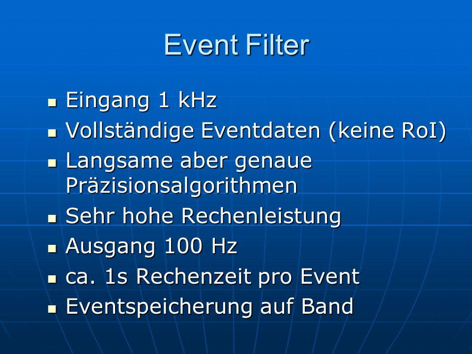 Event Filter Eingang 1 kHz Eingang 1 kHz Vollständige Eventdaten (keine RoI) Vollständige Eventdaten (keine RoI) Langsame aber genaue Präzisionsalgori