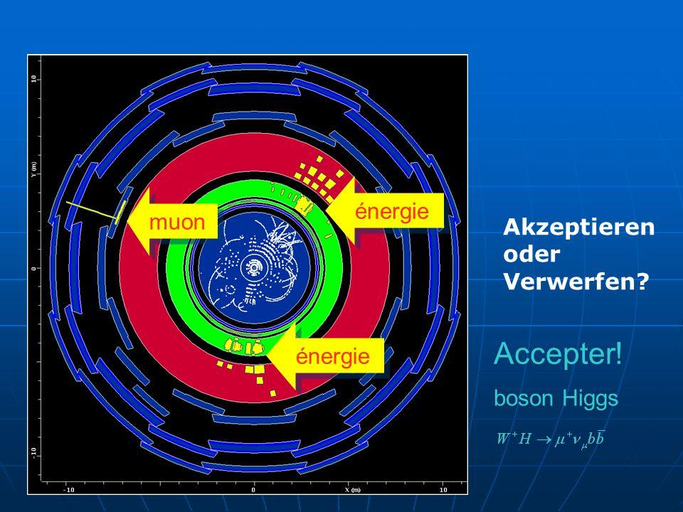 énergie muon Accepter! boson Higgs Akzeptieren oder Verwerfen?