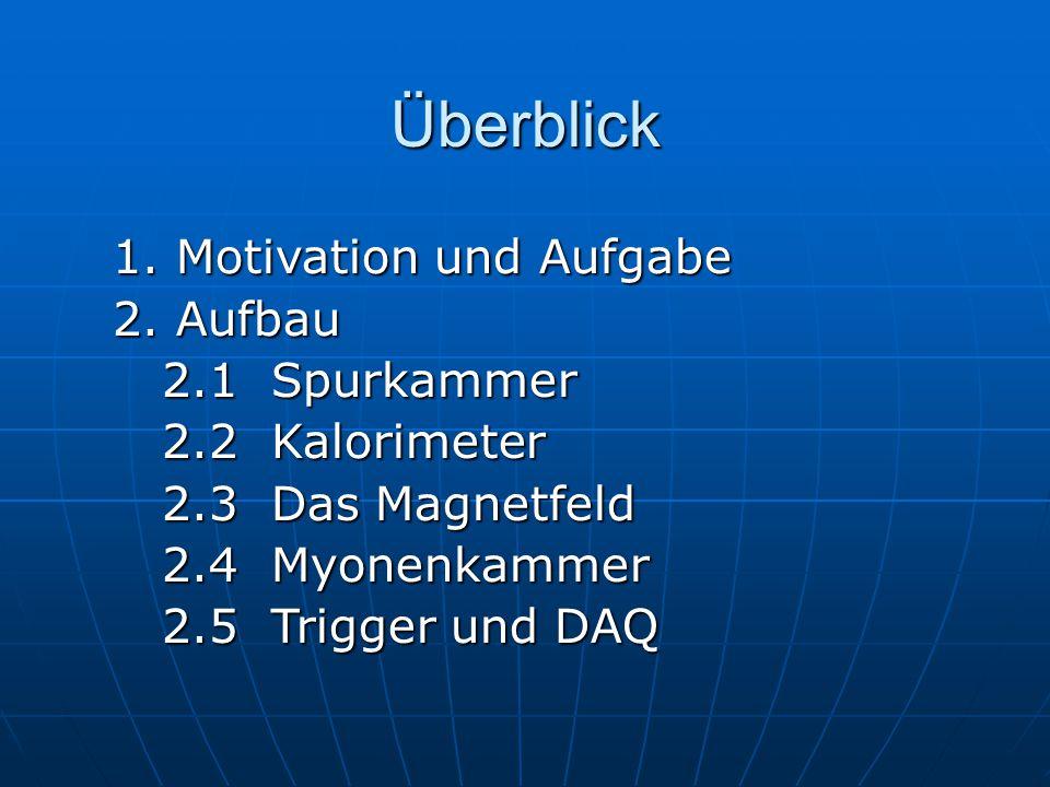 Überblick 1.Motivation und Aufgabe 1. Motivation und Aufgabe 2.