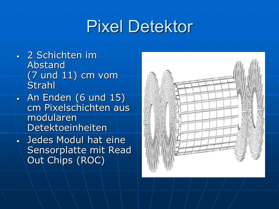 Pixel Detektor 2 Schichten im Abstand (7 und 11) cm vom Strahl 2 Schichten im Abstand (7 und 11) cm vom Strahl An Enden (6 und 15) cm Pixelschichten aus modularen Detektoeinheiten An Enden (6 und 15) cm Pixelschichten aus modularen Detektoeinheiten Jedes Modul hat eine Sensorplatte mit Read Out Chips (ROC) Jedes Modul hat eine Sensorplatte mit Read Out Chips (ROC)