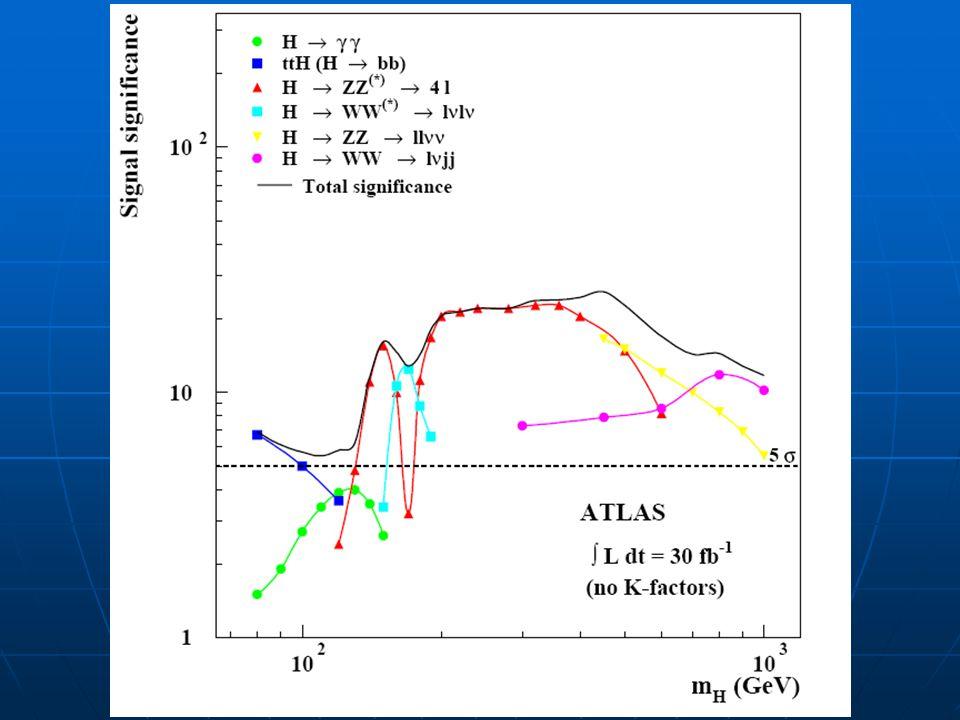 ATLAS Inhalt Designkriterien Designkriterien Inner-Detector Inner-Detector Kalorimeter Kalorimeter Magnetsysteme Magnetsysteme Myonspektrometer Myonspektrometer Trigger Trigger Events Events