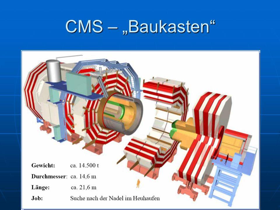 "CMS – ""Baukasten"""