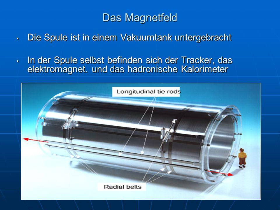 Das Magnetfeld Die Spule ist in einem Vakuumtank untergebracht Die Spule ist in einem Vakuumtank untergebracht In der Spule selbst befinden sich der Tracker, das elektromagnet.
