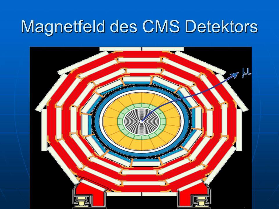 Magnetfeld des CMS Detektors
