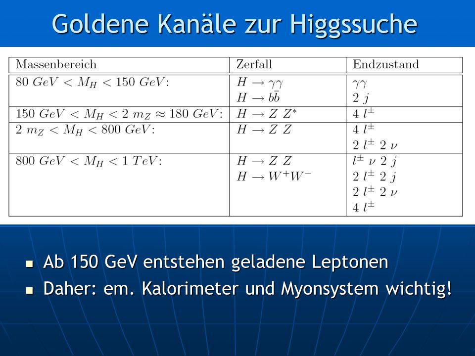 Goldene Kanäle zur Higgssuche Ab 150 GeV entstehen geladene Leptonen Ab 150 GeV entstehen geladene Leptonen Daher: em. Kalorimeter und Myonsystem wich