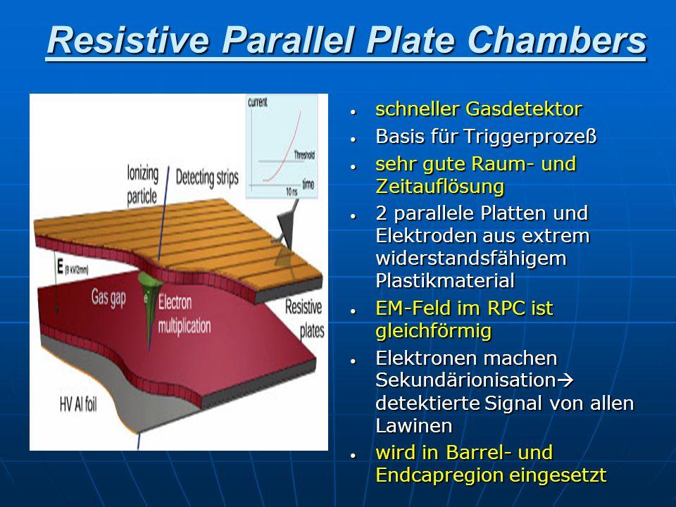 Resistive Parallel Plate Chambers schneller Gasdetektor schneller Gasdetektor Basis für Triggerprozeß Basis für Triggerprozeß sehr gute Raum- und Zeitauflösung sehr gute Raum- und Zeitauflösung 2 parallele Platten und Elektroden aus extrem widerstandsfähigem Plastikmaterial 2 parallele Platten und Elektroden aus extrem widerstandsfähigem Plastikmaterial EM-Feld im RPC ist gleichförmig EM-Feld im RPC ist gleichförmig Elektronen machen Sekundärionisation  detektierte Signal von allen Lawinen Elektronen machen Sekundärionisation  detektierte Signal von allen Lawinen wird in Barrel- und Endcapregion eingesetzt wird in Barrel- und Endcapregion eingesetzt