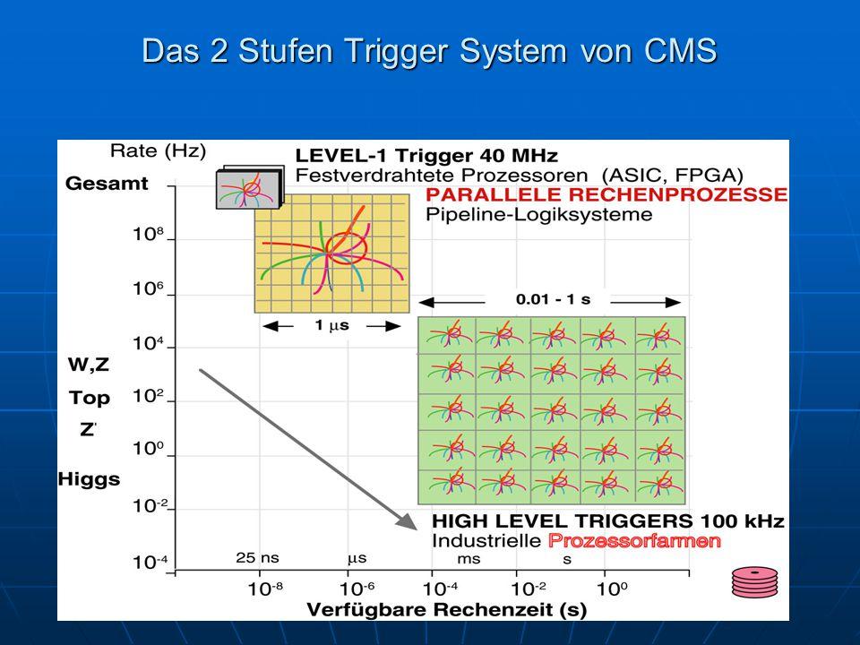 Das 2 Stufen Trigger System von CMS