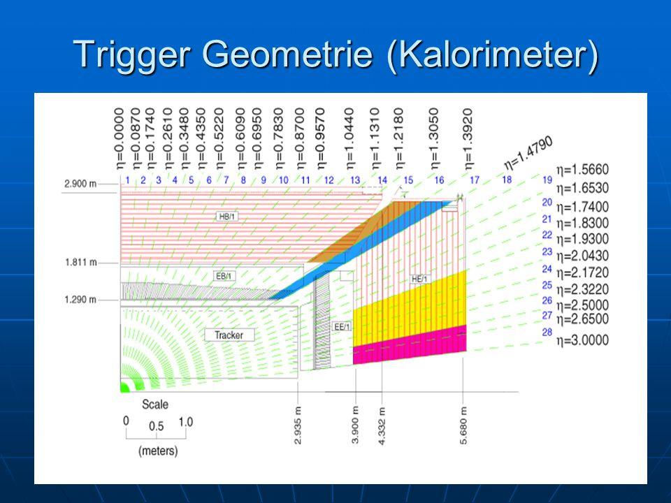 Trigger Geometrie (Kalorimeter)