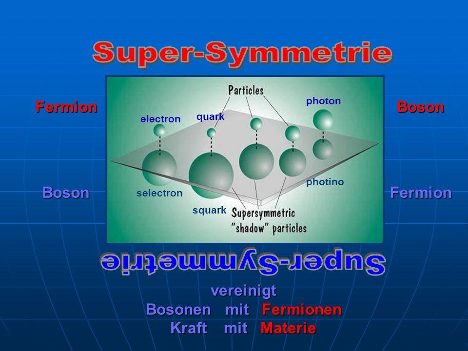 electron selectron quark squark photon photino vereinigt Bosonen mit Fermionen Kraft mit Materie FermionBosonBosonFermion