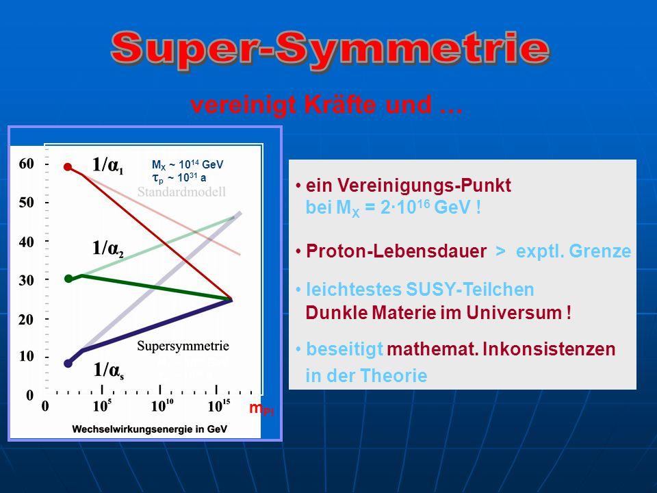 vereinigt Kräfte und … m Pl M X ~ 10 14 GeV  p ~ 10 31 a M X ~ 10 16 GeV  p ~ 10 38 a ein Vereinigungs-Punkt bei M X = 2·10 16 GeV ! Proton-Lebensda
