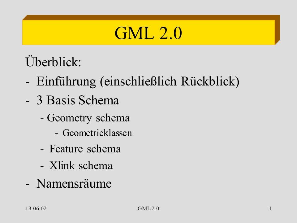13.06.02GML 2.01 Überblick: -Einführung (einschließlich Rückblick) -3 Basis Schema - Geometry schema -Geometrieklassen -Feature schema -Xlink schema -Namensräume