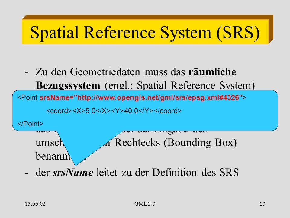 13.06.02GML 2.010 Spatial Reference System (SRS) -Zu den Geometriedaten muss das räumliche Bezugssystem (engl.: Spatial Reference System) benannt werden, in den die Koordinaten vorliegen.