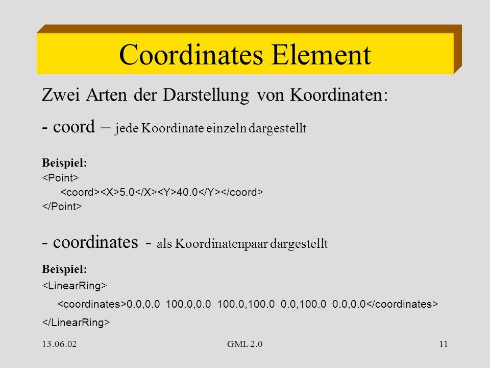 13.06.02GML 2.011 Coordinates Element Zwei Arten der Darstellung von Koordinaten: - coord – jede Koordinate einzeln dargestellt Beispiel: 5.0 40.0 - coordinates - als Koordinatenpaar dargestellt Beispiel: 0.0,0.0 100.0,0.0 100.0,100.0 0.0,100.0 0.0,0.0