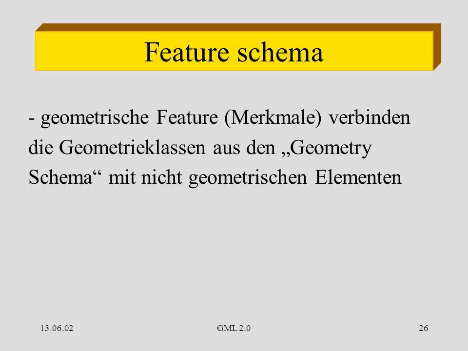 """13.06.02GML 2.026 Feature schema - geometrische Feature (Merkmale) verbinden die Geometrieklassen aus den """"Geometry Schema"""" mit nicht geometrischen El"""