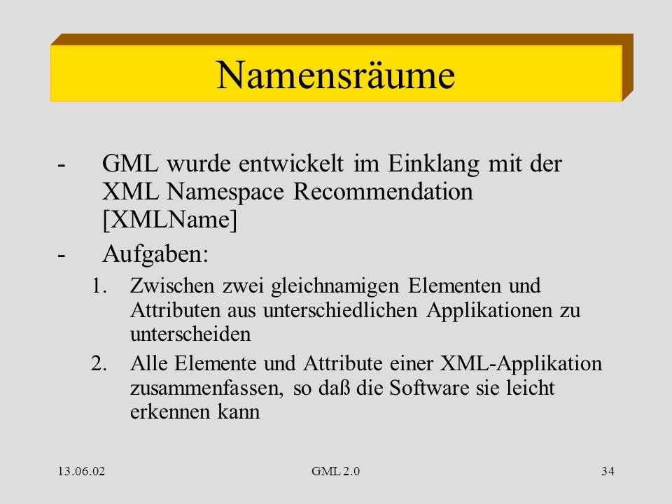 13.06.02GML 2.034 Namensräume -GML wurde entwickelt im Einklang mit der XML Namespace Recommendation [XMLName] -Aufgaben: 1.Zwischen zwei gleichnamigen Elementen und Attributen aus unterschiedlichen Applikationen zu unterscheiden 2.Alle Elemente und Attribute einer XML-Applikation zusammenfassen, so daß die Software sie leicht erkennen kann